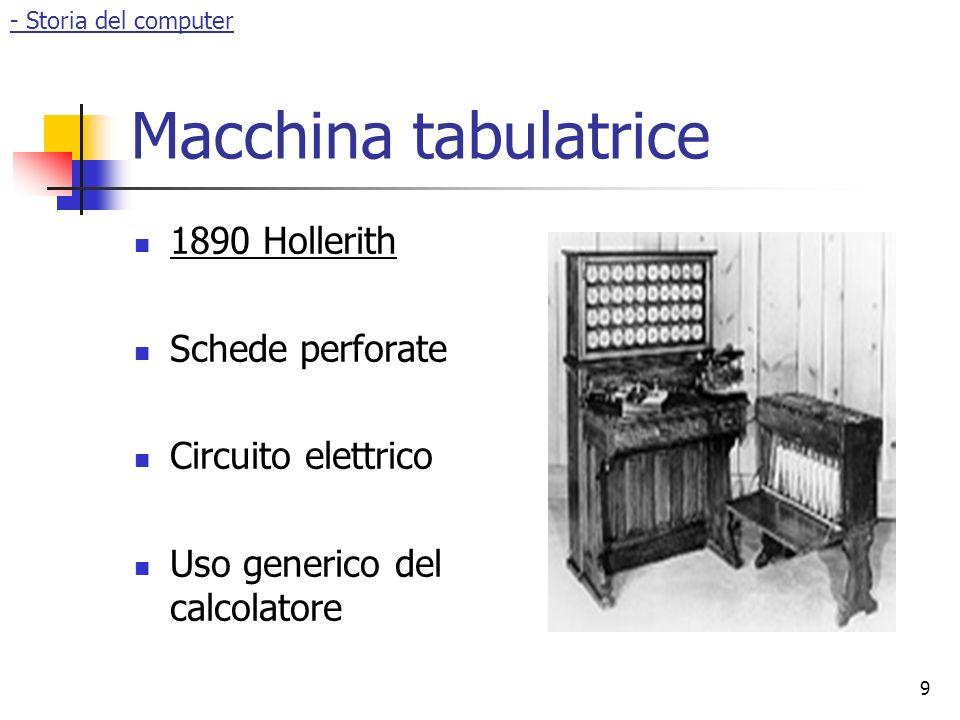 9 Macchina tabulatrice 1890 Hollerith Schede perforate Circuito elettrico Uso generico del calcolatore - Storia del computer