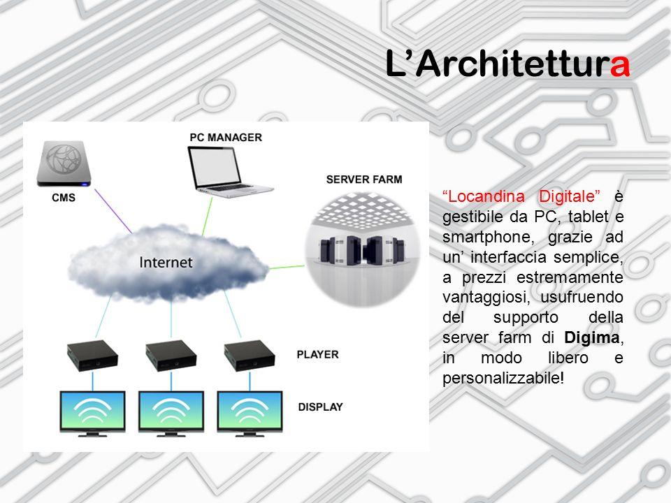 L'Architettura Locandina Digitale è gestibile da PC, tablet e smartphone, grazie ad un' interfaccia semplice, a prezzi estremamente vantaggiosi, usufruendo del supporto della server farm di Digima, in modo libero e personalizzabile!
