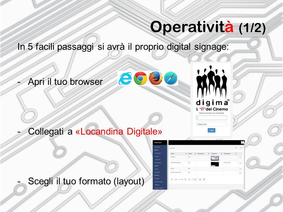 Operatività (1/2) In 5 facili passaggi si avrà il proprio digital signage: -Apri il tuo browser -Collegati a «Locandina Digitale» -Scegli il tuo formato (layout)
