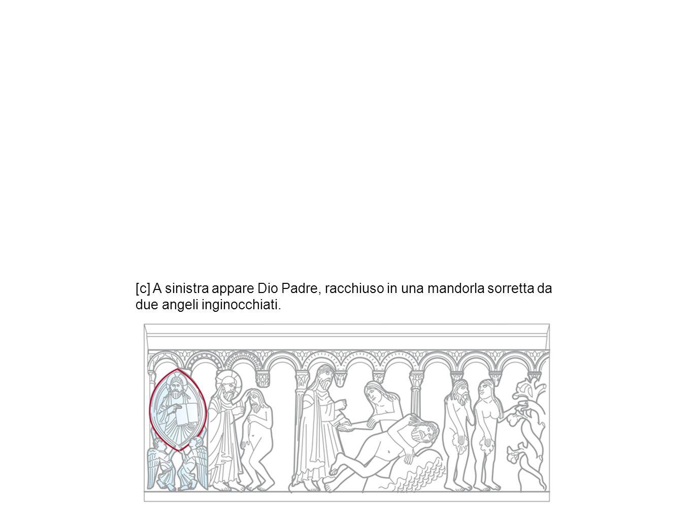 [c] A sinistra appare Dio Padre, racchiuso in una mandorla sorretta da due angeli inginocchiati.