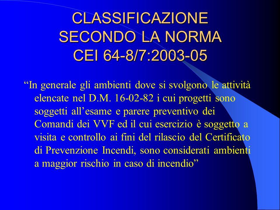 """CLASSIFICAZIONE SECONDO LA NORMA CEI 64-8/7:2003-05 """"In generale gli ambienti dove si svolgono le attività elencate nel D.M. 16-02-82 i cui progetti s"""
