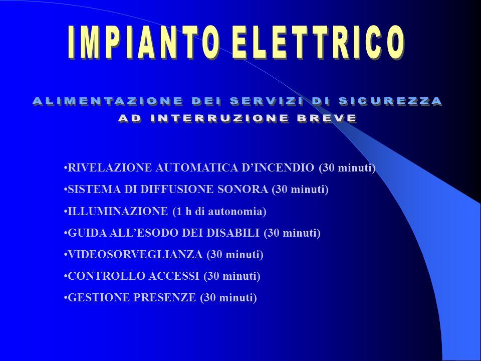 RIVELAZIONE AUTOMATICA D'INCENDIO (30 minuti) SISTEMA DI DIFFUSIONE SONORA (30 minuti) ILLUMINAZIONE (1 h di autonomia) GUIDA ALL'ESODO DEI DISABILI (