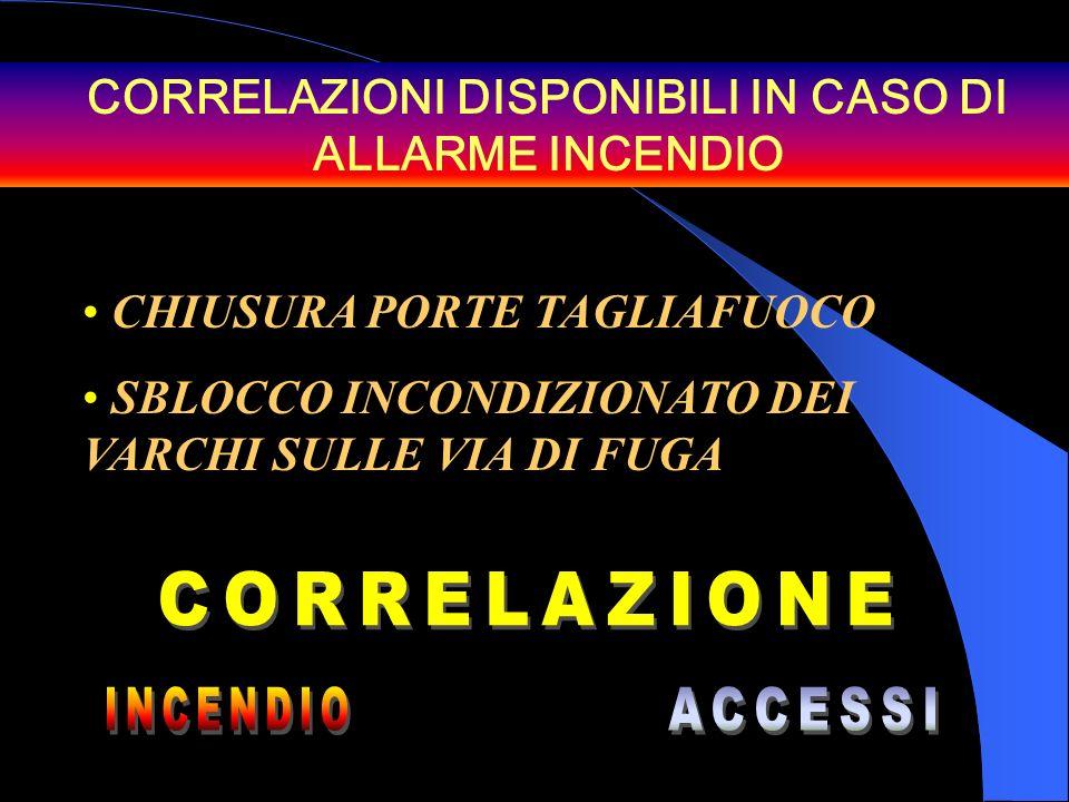 CHIUSURA PORTE TAGLIAFUOCO SBLOCCO INCONDIZIONATO DEI VARCHI SULLE VIA DI FUGA CORRELAZIONI DISPONIBILI IN CASO DI ALLARME INCENDIO