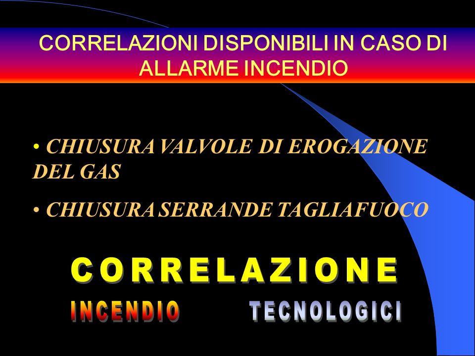 CHIUSURA VALVOLE DI EROGAZIONE DEL GAS CHIUSURA SERRANDE TAGLIAFUOCO