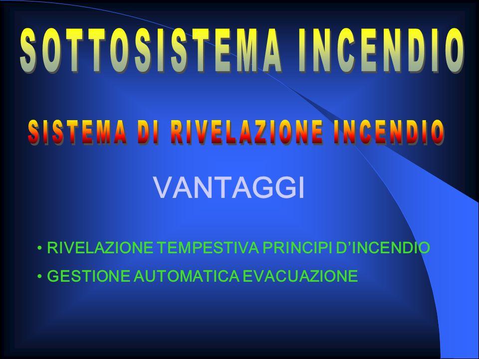 VANTAGGI RIVELAZIONE TEMPESTIVA PRINCIPI D'INCENDIO GESTIONE AUTOMATICA EVACUAZIONE