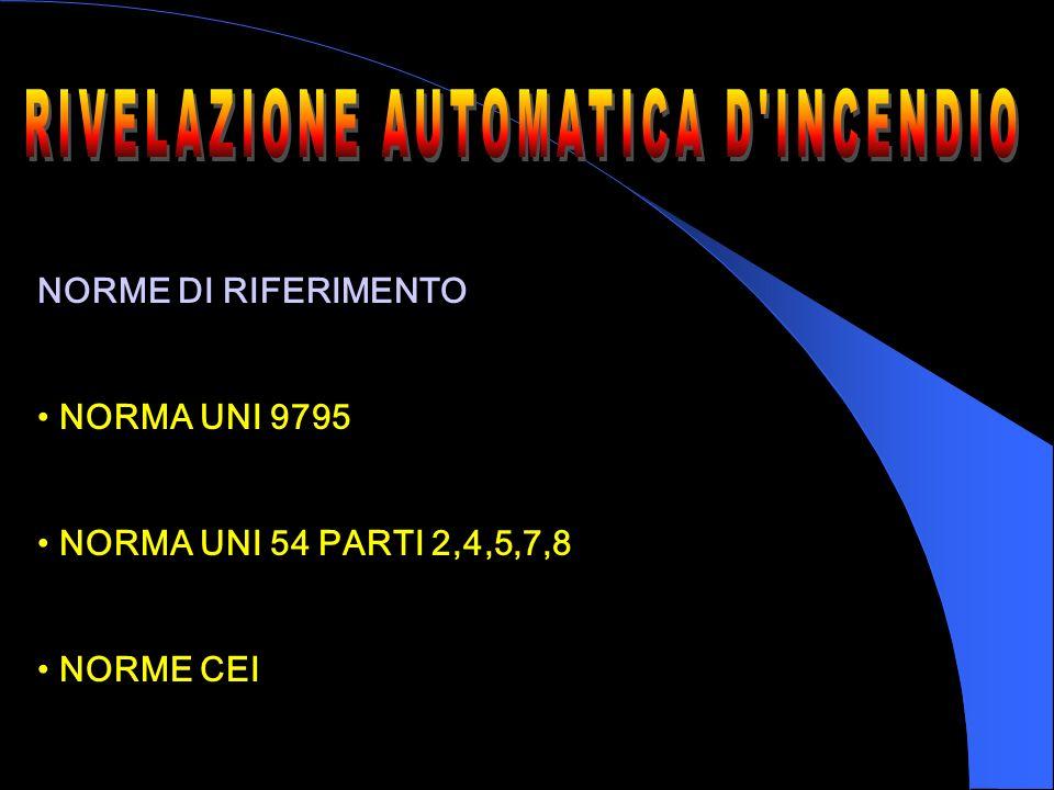 NORME DI RIFERIMENTO NORMA UNI 9795 NORMA UNI 54 PARTI 2,4,5,7,8 NORME CEI