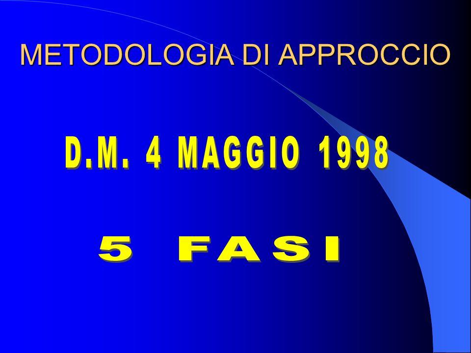 METODOLOGIA DI APPROCCIO
