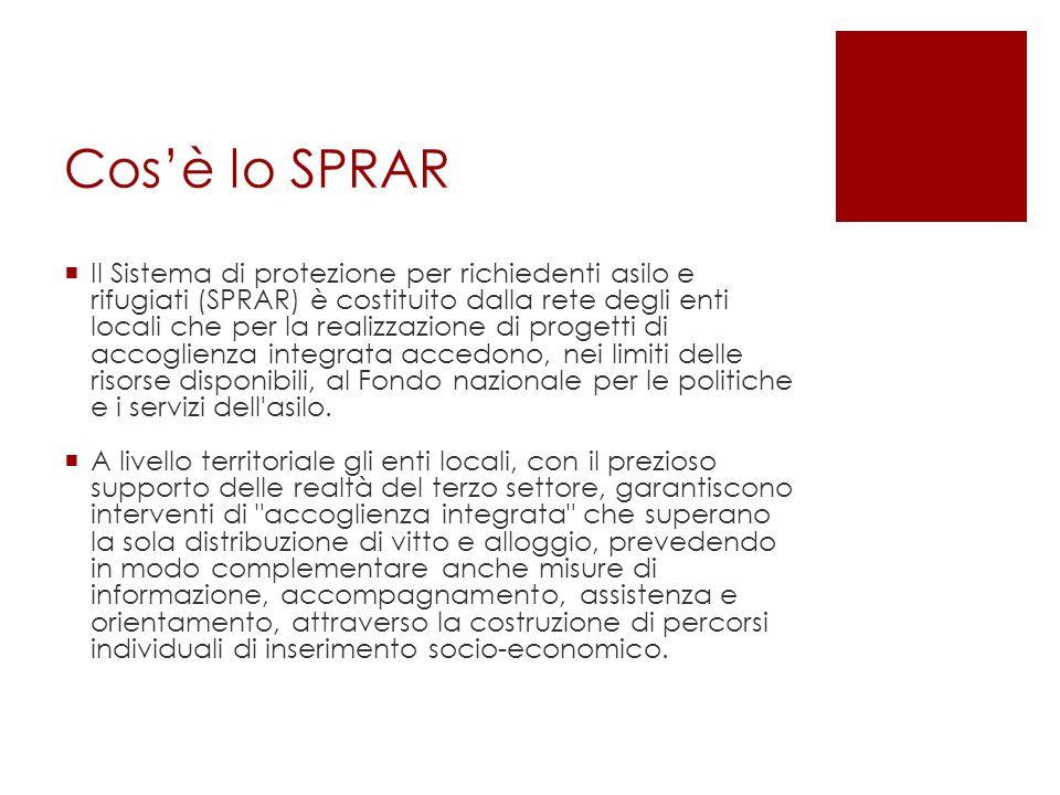 Cos'è lo SPRAR  Il Sistema di protezione per richiedenti asilo e rifugiati (SPRAR) è costituito dalla rete degli enti locali che per la realizzazione