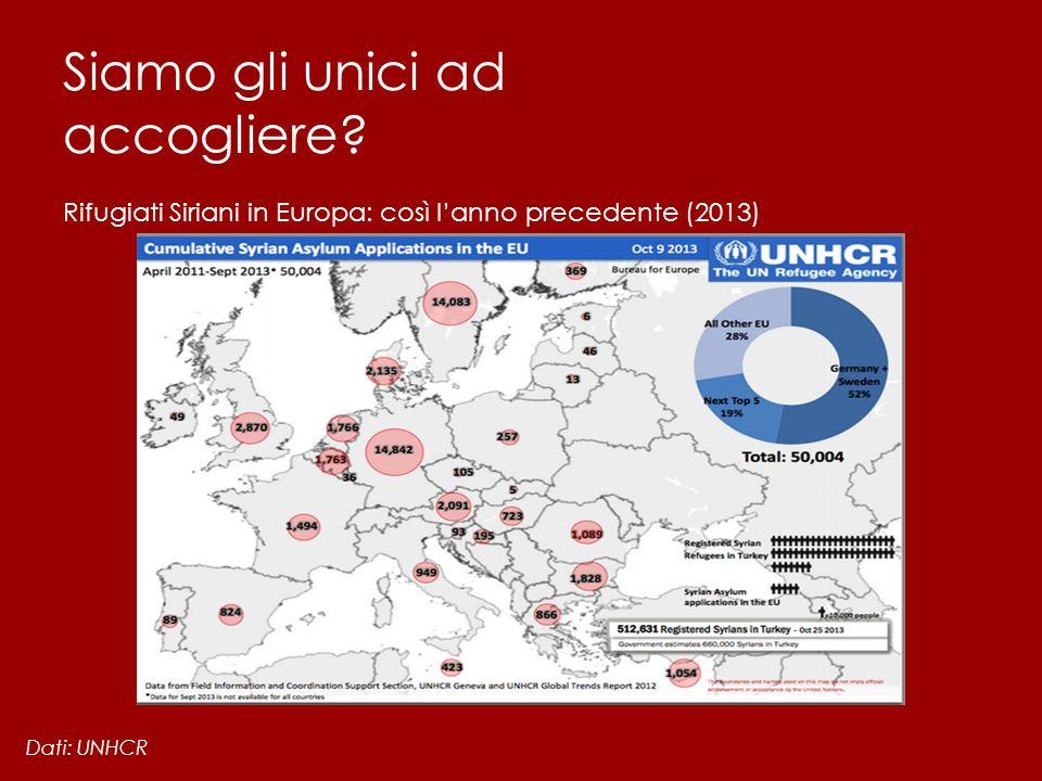 Siamo gli unici ad accogliere? Rifugiati Siriani in Europa: così l'anno precedente (2013) Dati: UNHCR