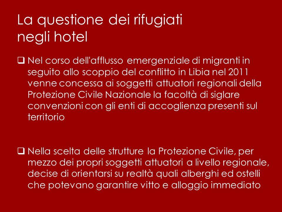 La questione dei rifugiati negli hotel  Nel corso dell'afflusso emergenziale di migranti in seguito allo scoppio del conflitto in Libia nel 2011 venn