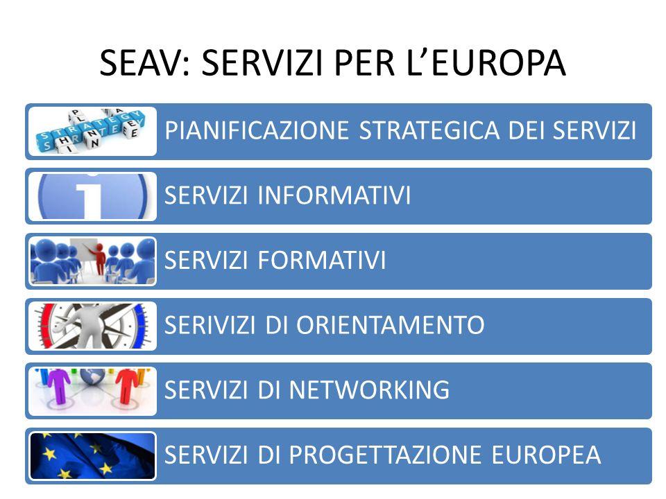 SEAV: SERVIZI PER L'EUROPA PIANIFICAZIONE STRATEGICA DEI SERVIZI SERVIZI INFORMATIVI SERVIZI FORMATIVI SERIVIZI DI ORIENTAMENTO SERVIZI DI NETWORKING SERVIZI DI PROGETTAZIONE EUROPEA