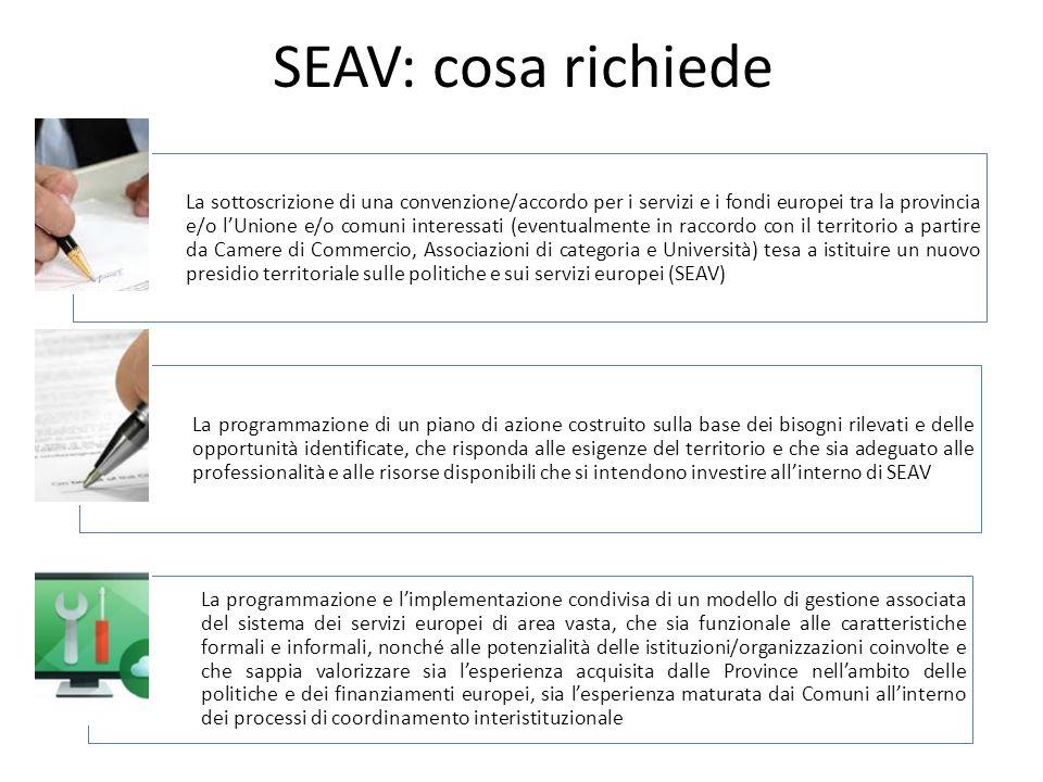 SEAV: cosa richiede La sottoscrizione di una convenzione/accordo per i servizi e i fondi europei tra la provincia e/o l'Unione e/o comuni interessati (eventualmente in raccordo con il territorio a partire da Camere di Commercio, Associazioni di categoria e Università) tesa a istituire un nuovo presidio territoriale sulle politiche e sui servizi europei (SEAV) La programmazione di un piano di azione costruito sulla base dei bisogni rilevati e delle opportunità identificate, che risponda alle esigenze del territorio e che sia adeguato alle professionalità e alle risorse disponibili che si intendono investire all'interno di SEAV La programmazione e l'implementazione condivisa di un modello di gestione associata del sistema dei servizi europei di area vasta, che sia funzionale alle caratteristiche formali e informali, nonché alle potenzialità delle istituzioni/organizzazioni coinvolte e che sappia valorizzare sia l'esperienza acquisita dalle Province nell'ambito delle politiche e dei finanziamenti europei, sia l'esperienza maturata dai Comuni all'interno dei processi di coordinamento interistituzionale