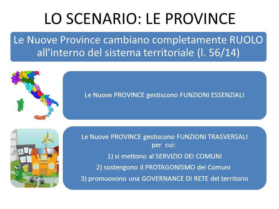 LO SCENARIO: LE PROVINCE Le Nuove Province cambiano completamente RUOLO all interno del sistema territoriale (l.