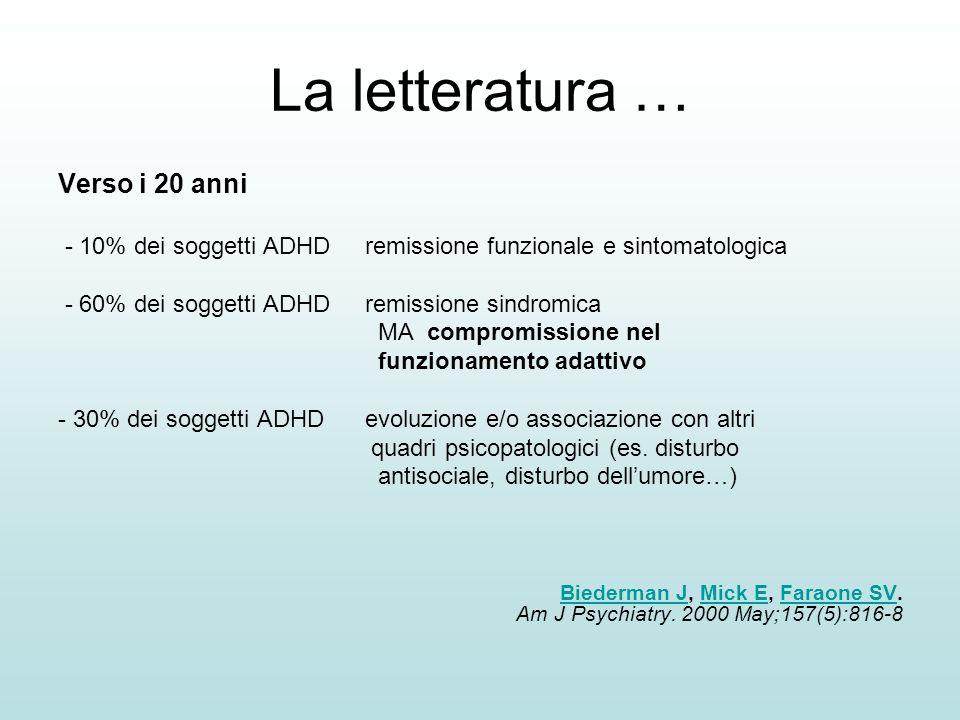 La letteratura … Verso i 20 anni - 10% dei soggetti ADHD remissione funzionale e sintomatologica - 60% dei soggetti ADHD remissione sindromica MA comp