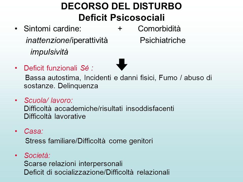 DECORSO DEL DISTURBO Deficit Psicosociali Sintomi cardine: + Comorbidità inattenzione/iperattività Psichiatriche impulsività Deficit funzionali Sé : B