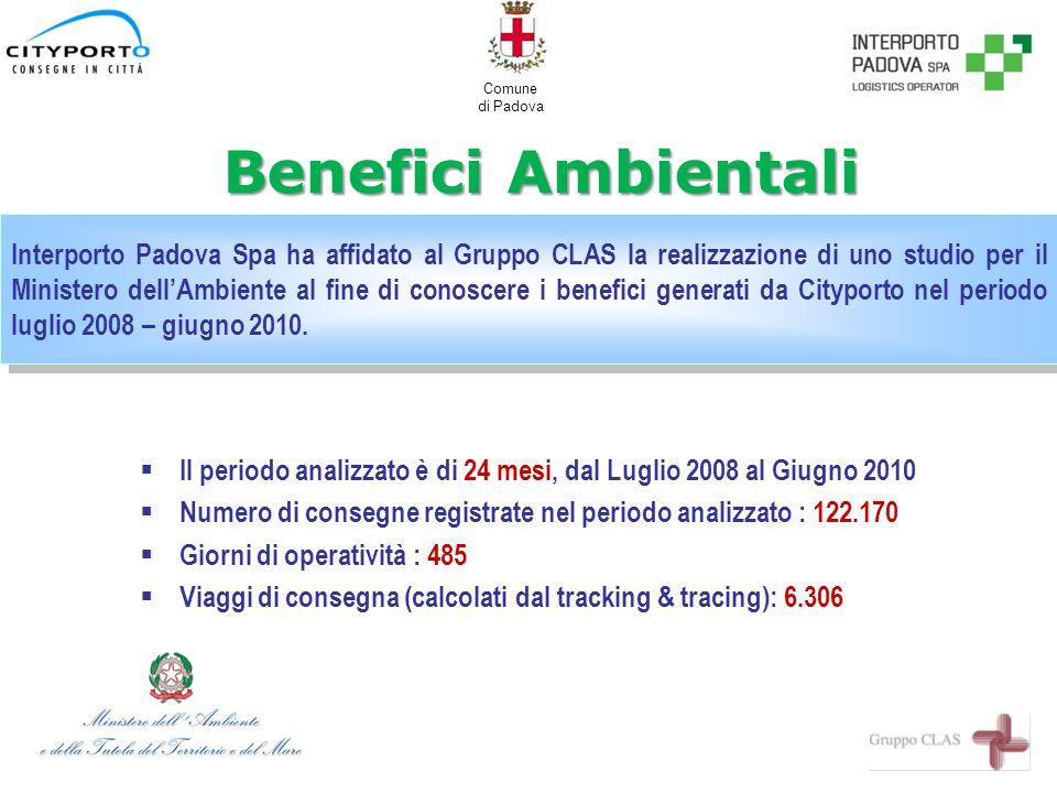 Comune di Padova Benefici Ambientali Interporto Padova Spa ha affidato al Gruppo CLAS la realizzazione di uno studio per il Ministero dell'Ambiente al