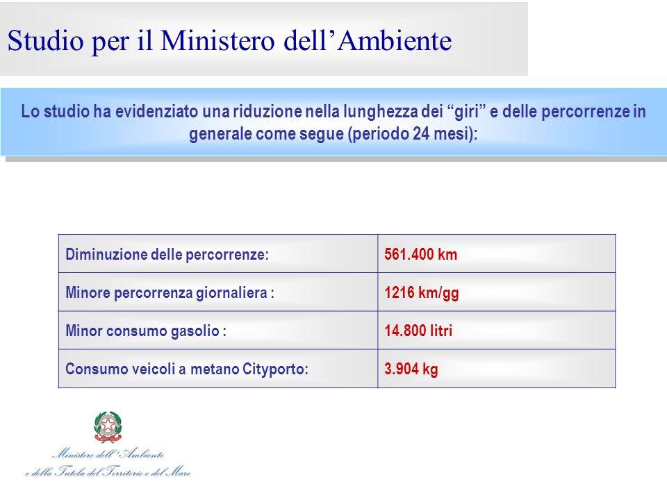 Studio per il Ministero dell'Ambiente Diminuzione delle percorrenze:561.400 km Minore percorrenza giornaliera :1216 km/gg Minor consumo gasolio :14.80
