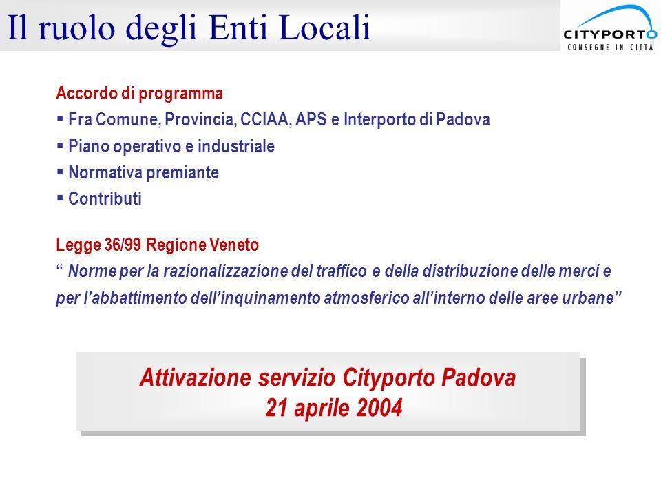 Accordo di programma  Fra Comune, Provincia, CCIAA, APS e Interporto di Padova  Piano operativo e industriale  Normativa premiante  Contributi Leg