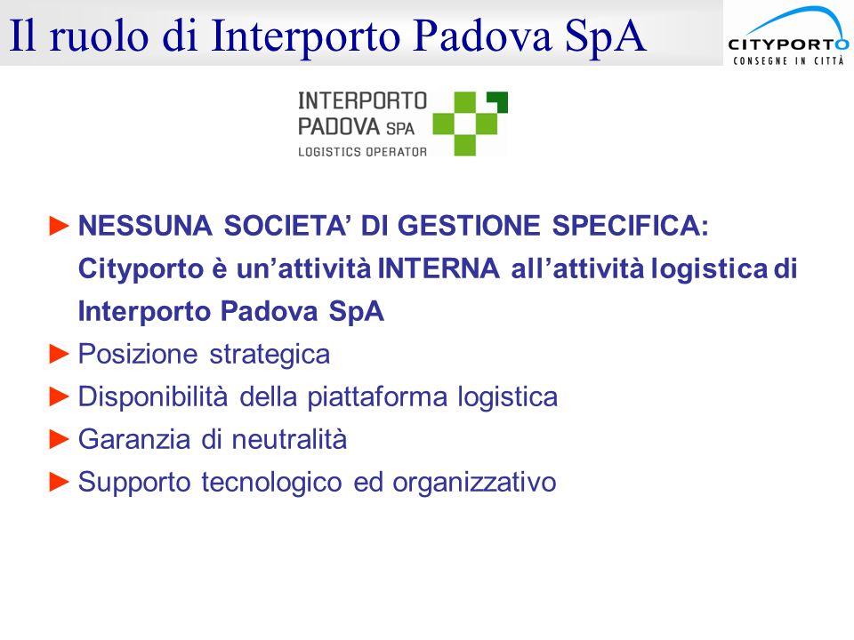 ►NESSUNA SOCIETA' DI GESTIONE SPECIFICA: Cityporto è un'attività INTERNA all'attività logistica di Interporto Padova SpA ►Posizione strategica ►Dispon