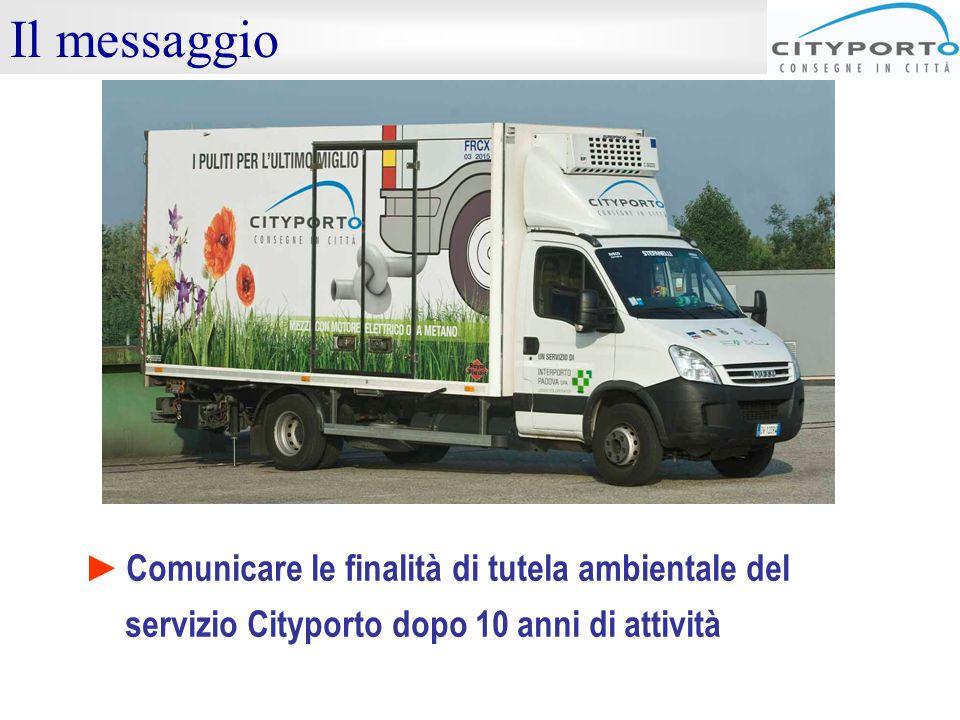 ► Comunicare le finalità di tutela ambientale del servizio Cityporto dopo 10 anni di attività Il messaggio