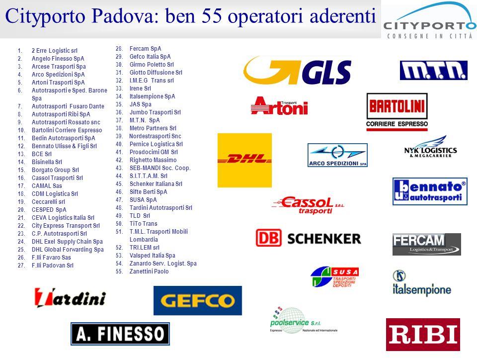 1. 2 Erre Logistic srl 2. Angelo Finesso SpA 3. Arcese Trasporti Spa 4. Arco Spedizioni SpA 5. Artoni Trasporti SpA 6. Autotrasporti e Sped. Barone Sp