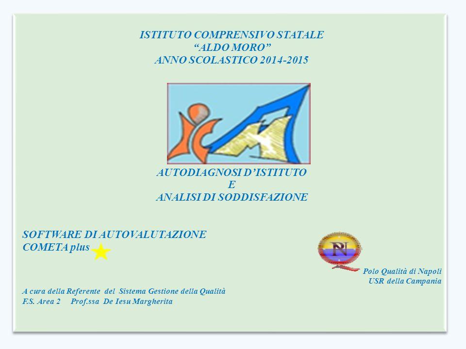 """ISTITUTO COMPRENSIVO STATALE """"ALDO MORO"""" ANNO SCOLASTICO 2014-2015 AUTODIAGNOSI D'ISTITUTO E ANALISI DI SODDISFAZIONE SOFTWARE DI AUTOVALUTAZIONE COME"""