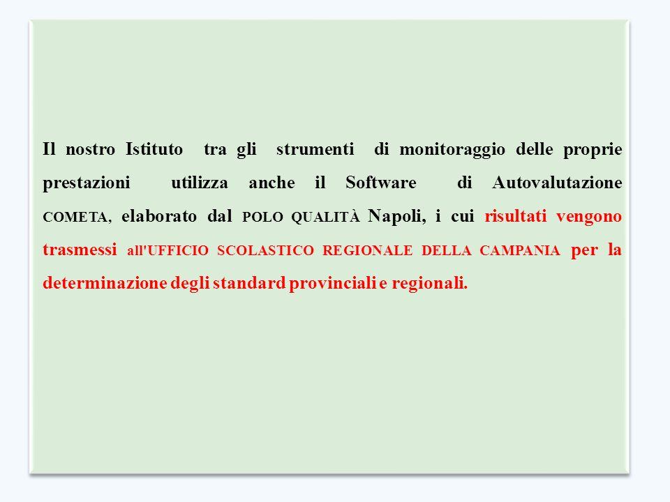 Il nostro Istituto tra gli strumenti di monitoraggio delle proprie prestazioni utilizza anche il Software di Autovalutazione COMETA, elaborato dal POL
