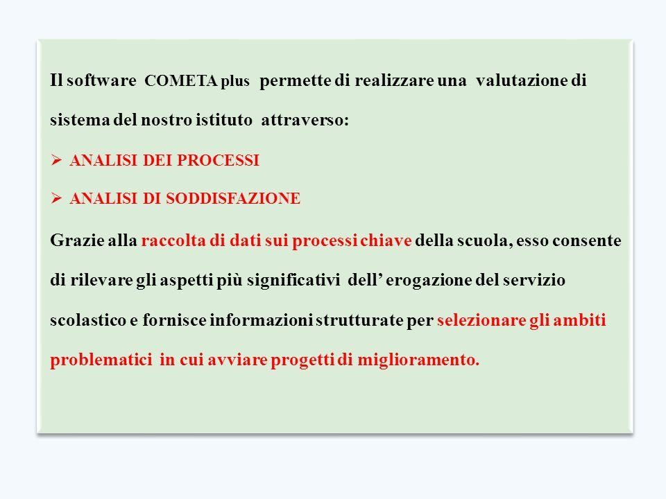 Il software COMETA plus permette di realizzare una valutazione di sistema del nostro istituto attraverso:  ANALISI DEI PROCESSI  ANALISI DI SODDISFA