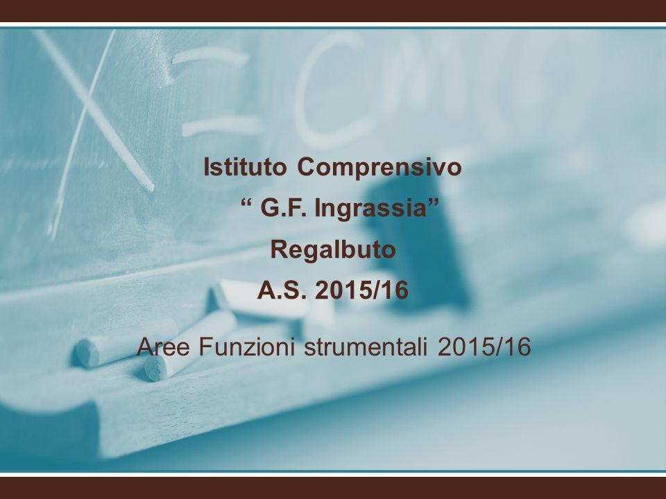 Istituto Comprensivo G.F. Ingrassia Regalbuto A.S. 2015/16 Aree Funzioni strumentali 2015/16