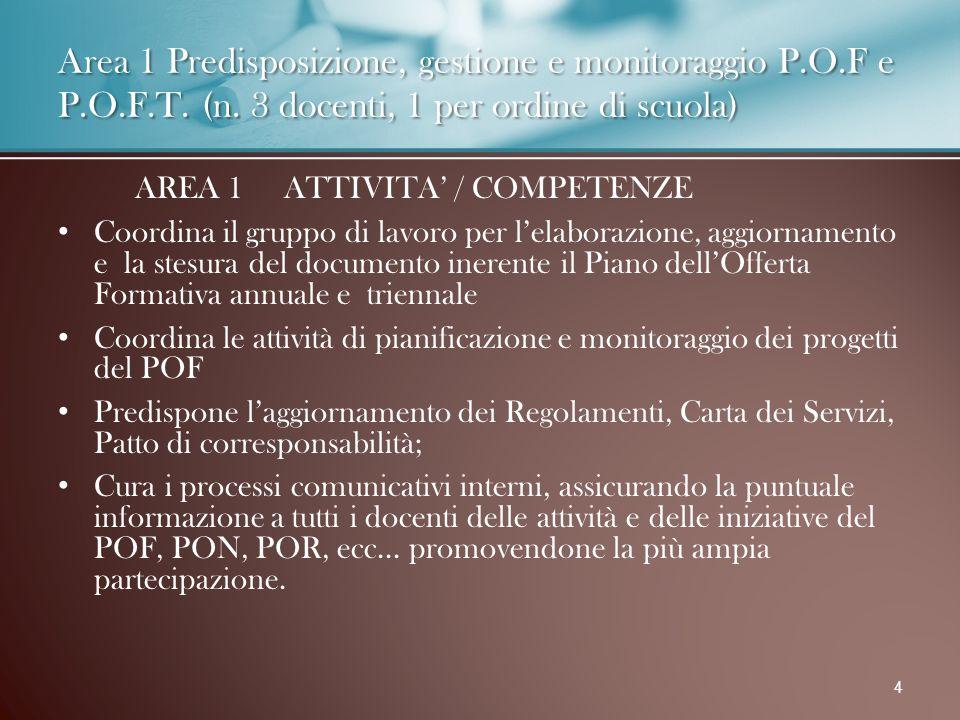 Area 1 Predisposizione, gestione e monitoraggio P.O.F e P.O.F.T.