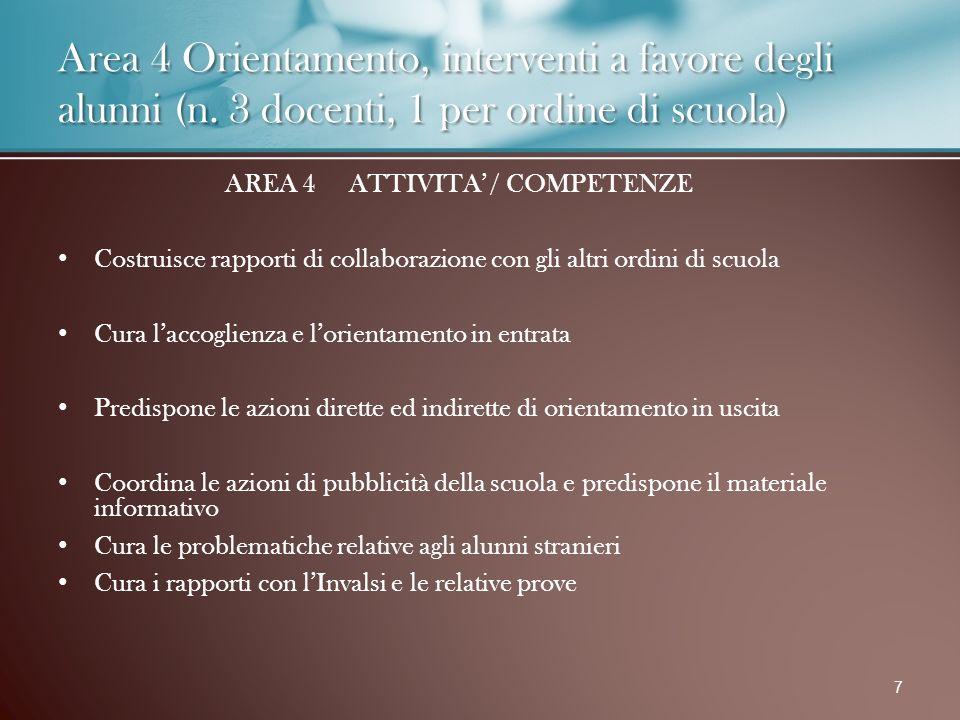 Area 4 Orientamento, interventi a favore degli alunni (n.