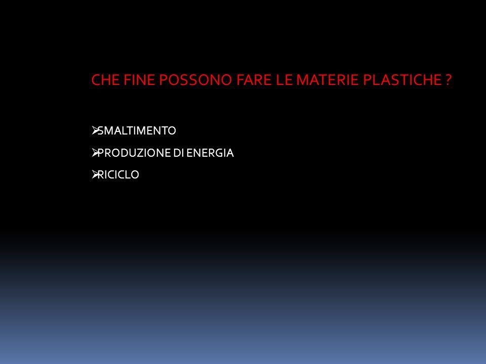 CHE FINE POSSONO FARE LE MATERIE PLASTICHE ?  SMALTIMENTO  PRODUZIONE DI ENERGIA  RICICLO