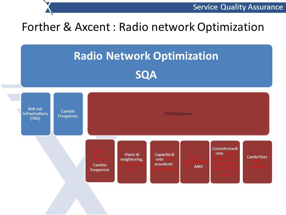 Controllo e tracciamento pianificazioni roll-out infrastrutture di rete.