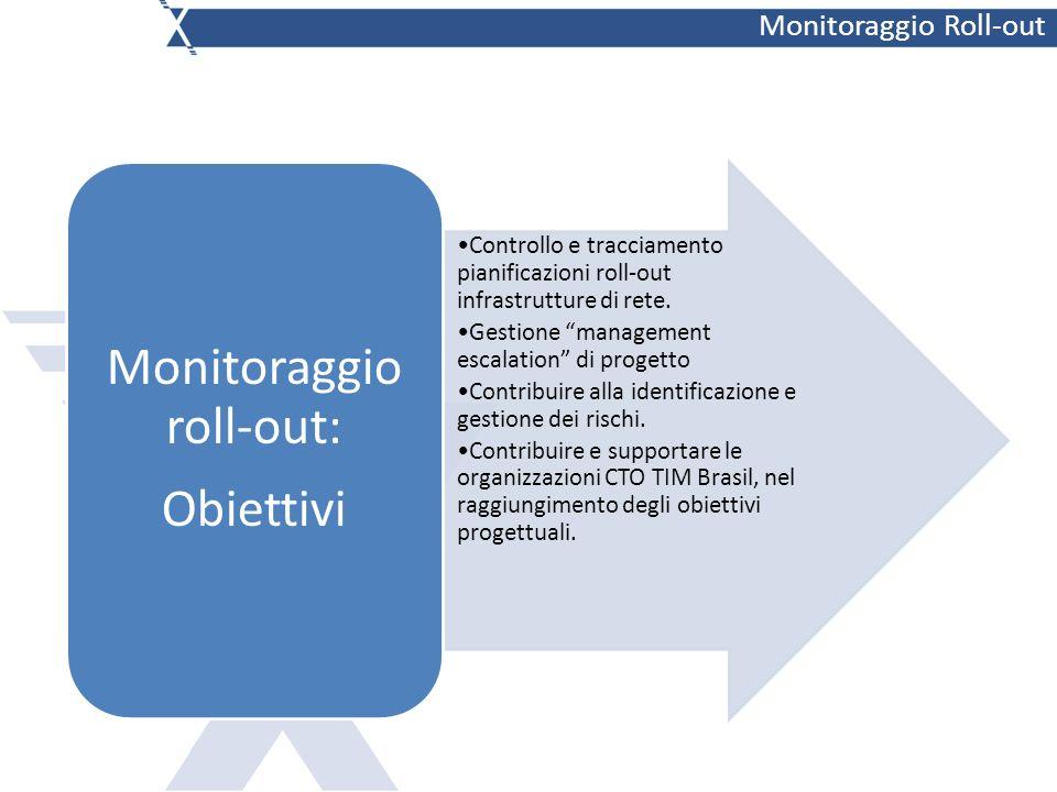 Supporto alle attività TEA monitoramento end to end CDR, nell'ambito Revenue Assurance Monitoraggio generazione CDR nell'elemento di rete complementando le attività di TEA on going nell'ambito RA.