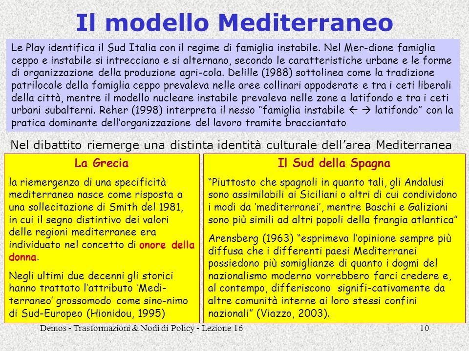 Demos - Trasformazioni & Nodi di Policy - Lezione 1610 Il modello Mediterraneo Nel dibattito riemerge una distinta identità culturale dell'area Medite