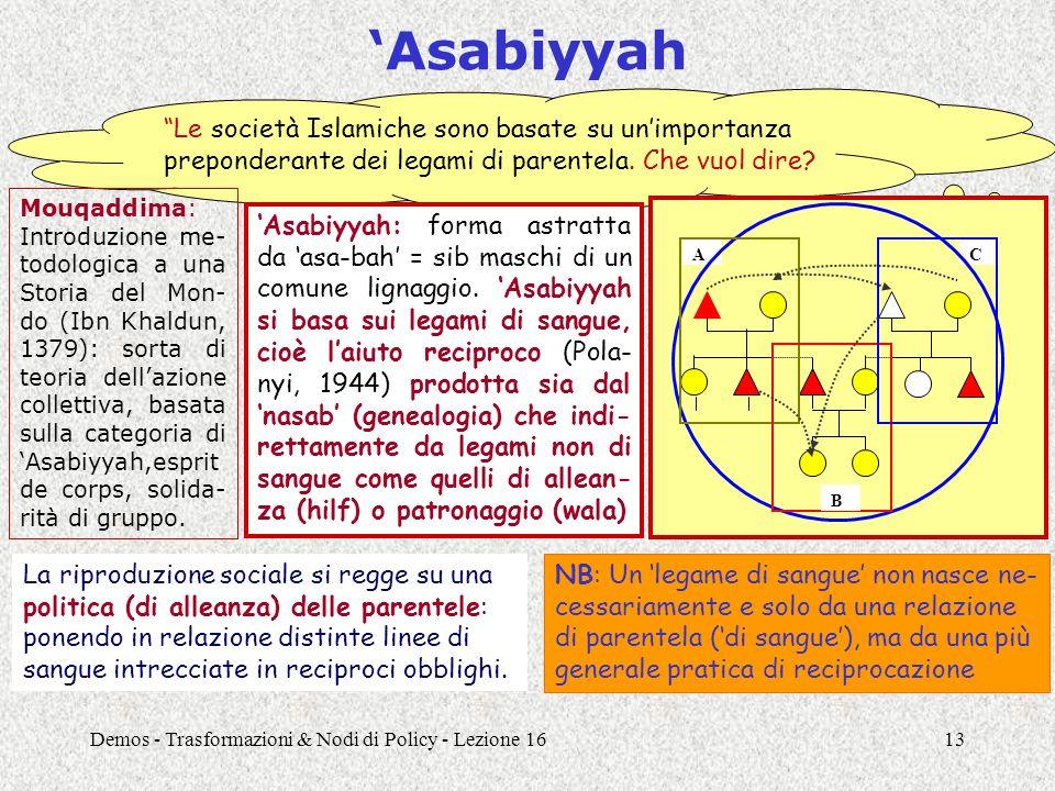 """Demos - Trasformazioni & Nodi di Policy - Lezione 1613 'Asabiyyah """"Le società Islamiche sono basate su un'importanza preponderante dei legami di paren"""