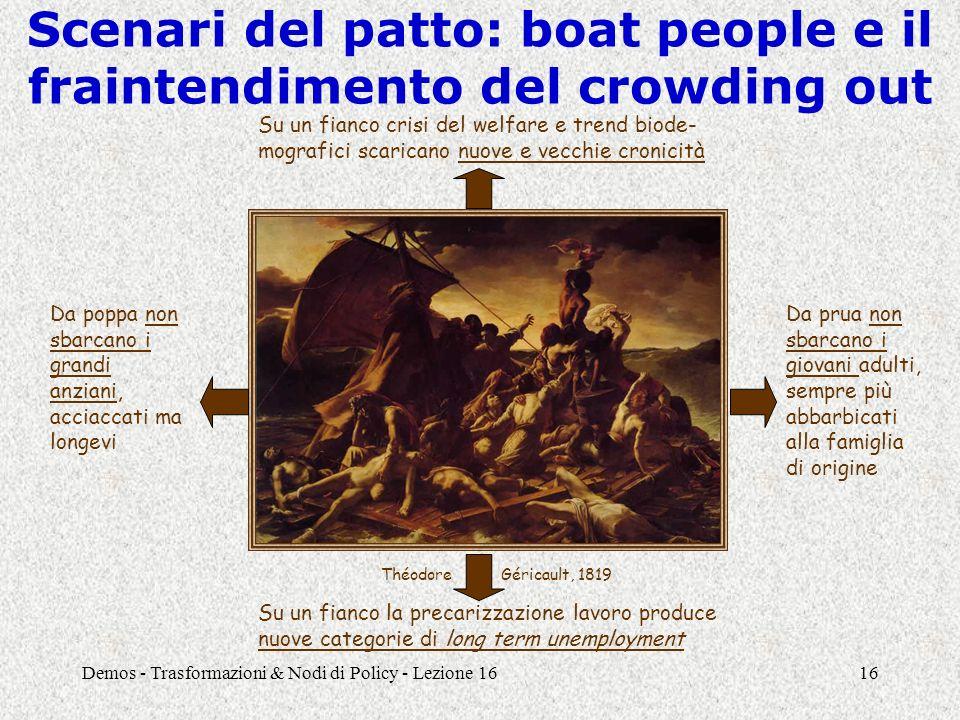 Demos - Trasformazioni & Nodi di Policy - Lezione 1616 Scenari del patto: boat people e il fraintendimento del crowding out Théodore Géricault, 1819 D
