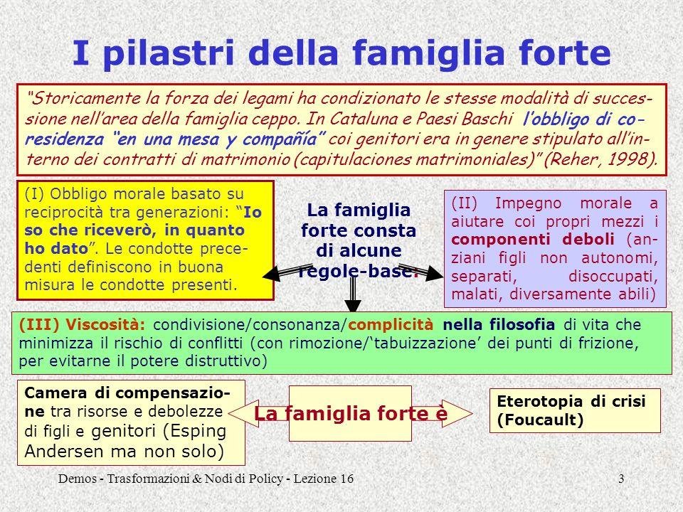 Demos - Trasformazioni & Nodi di Policy - Lezione 163 La famiglia forte consta di alcune regole-base: (II) Impegno morale a aiutare coi propri mezzi i