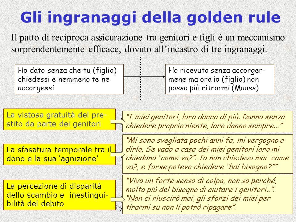 Demos - Trasformazioni & Nodi di Policy - Lezione 164 Gli ingranaggi della golden rule Il patto di reciproca assicurazione tra genitori e figli è un m