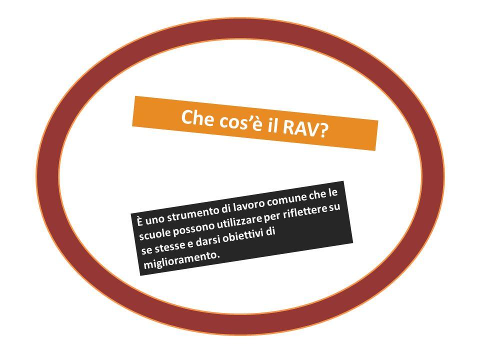 Che cos'è il RAV? È uno strumento di lavoro comune che le scuole possono utilizzare per riflettere su se stesse e darsi obiettivi di miglioramento.