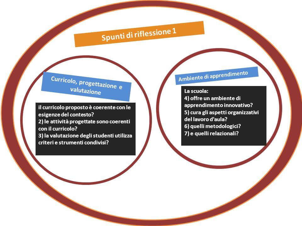 Spunti di riflessione 1 il curricolo proposto è coerente con le esigenze del contesto.