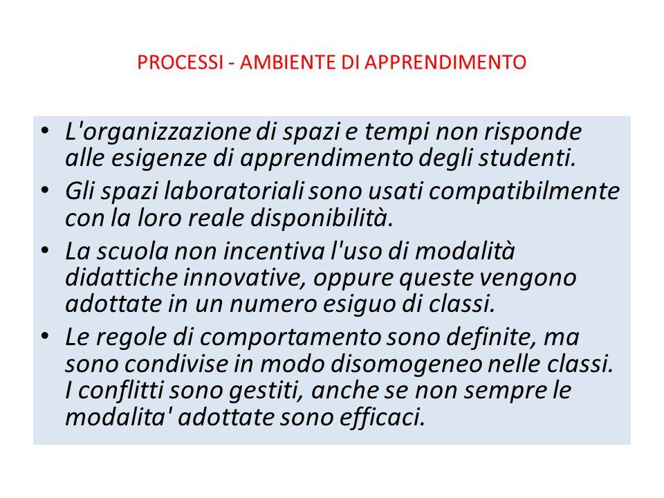 PROCESSI - AMBIENTE DI APPRENDIMENTO L'organizzazione di spazi e tempi non risponde alle esigenze di apprendimento degli studenti. Gli spazi laborator