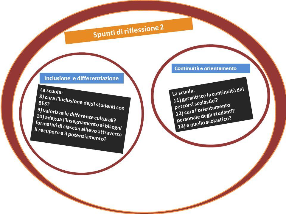 Spunti di riflessione 2 La scuola: 8) cura l'inclusione degli studenti con BES? 9) valorizza le differenze culturali? 10) adegua l'insegnamento ai bis