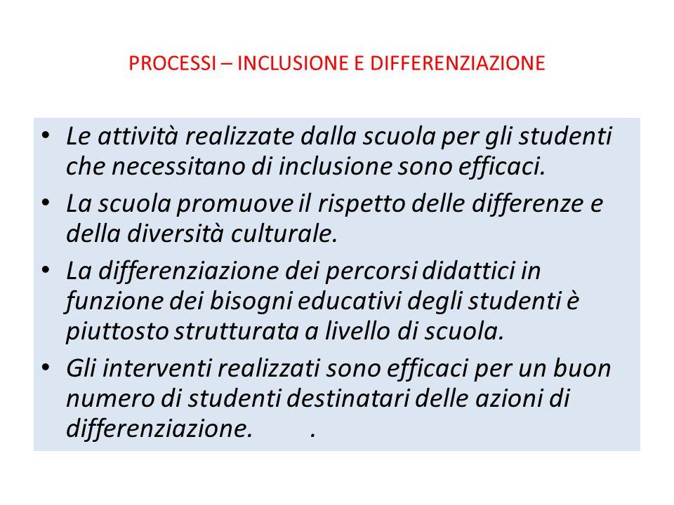 PROCESSI – INCLUSIONE E DIFFERENZIAZIONE Le attività realizzate dalla scuola per gli studenti che necessitano di inclusione sono efficaci.