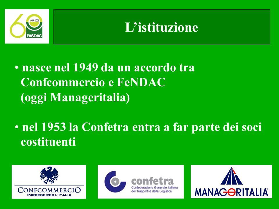 L'istituzione nasce nel 1949 da un accordo tra Confcommercio e FeNDAC (oggi Manageritalia) nel 1953 la Confetra entra a far parte dei soci costituenti