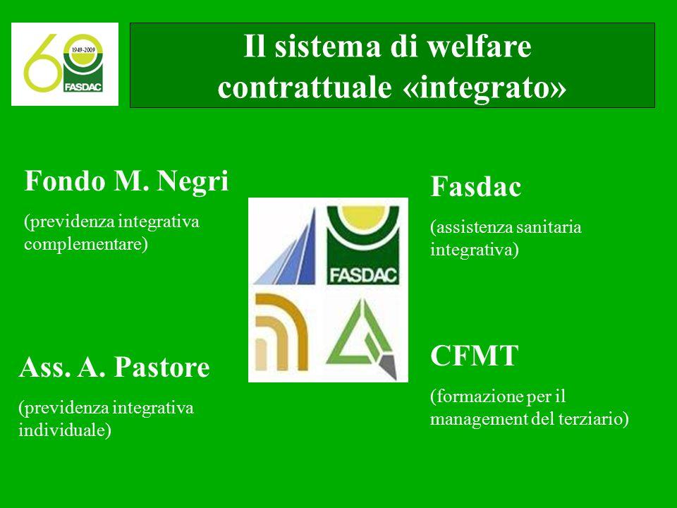 Il sistema di welfare contrattuale «integrato» Fondo M.