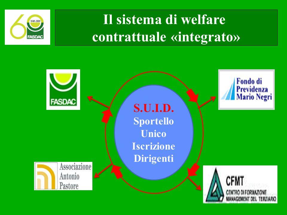 Il sistema di welfare contrattuale «integrato» S.U.I.D. Sportello Unico Iscrizione Dirigenti