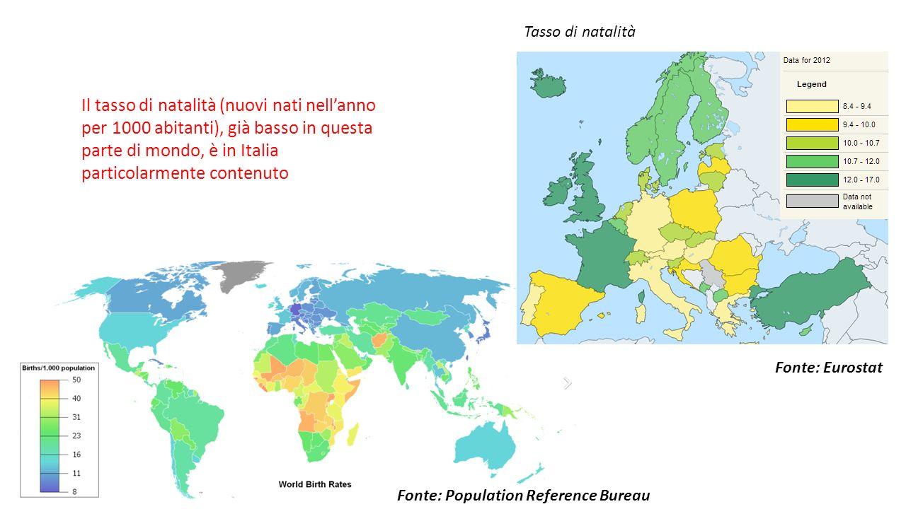 Tasso di natalità Il tasso di natalità (nuovi nati nell'anno per 1000 abitanti), già basso in questa parte di mondo, è in Italia particolarmente contenuto Fonte: Eurostat Fonte: Population Reference Bureau