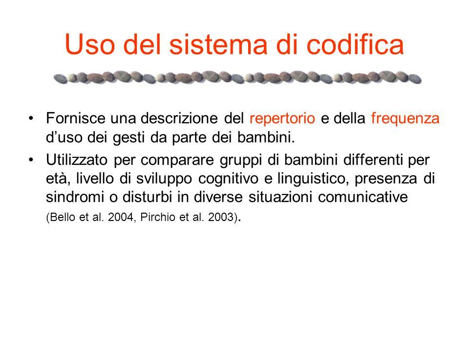 Uso del sistema di codifica Fornisce una descrizione del repertorio e della frequenza d'uso dei gesti da parte dei bambini. Utilizzato per comparare g
