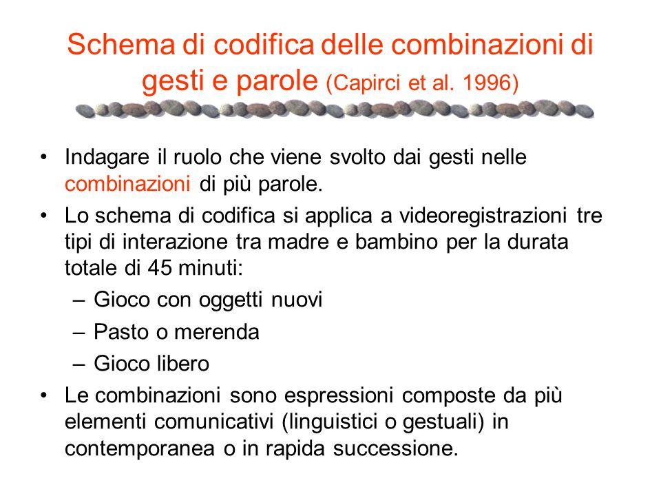 Schema di codifica delle combinazioni di gesti e parole (Capirci et al. 1996) Indagare il ruolo che viene svolto dai gesti nelle combinazioni di più p